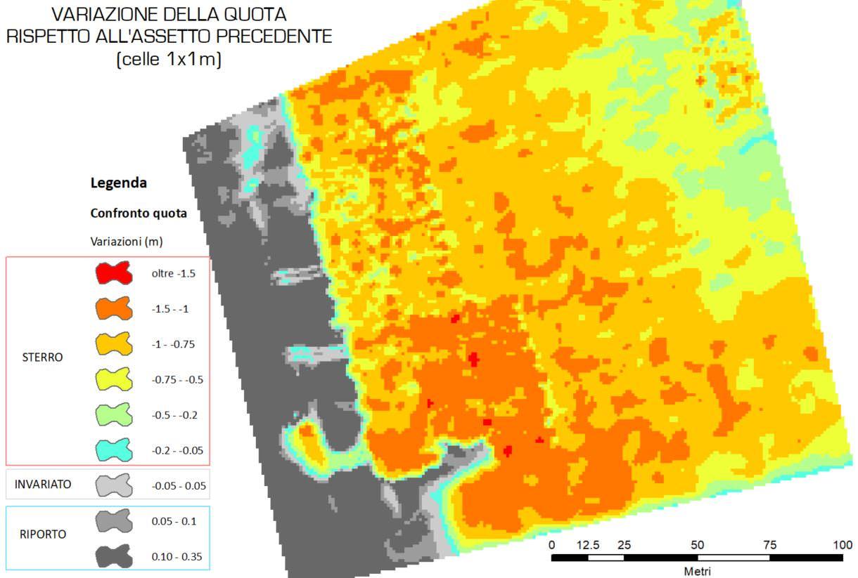 Studio delle variazioni del fondale mediante indagini batimetriche ed ambientali